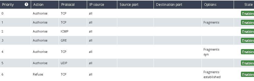 OVH IP Configure firewall Add Rule for Anti DDOS